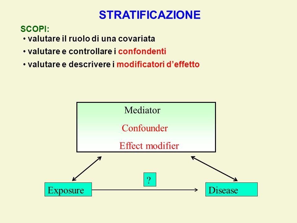 STRATIFICAZIONE SCOPI: valutare e controllare i confondenti valutare e descrivere i modificatori deffetto ExposureDisease ? Mediator Confounder Effect