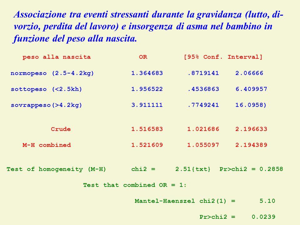 peso alla nascita OR [95% Conf. Interval] normopeso (2.5-4.2kg) 1.364683.8719141 2.06666 sottopeso (<2.5kh) 1.956522.4536863 6.409957 sovrappeso(>4.2k