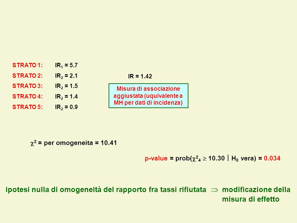 2 = per omogeneita = 10.41 p-value = prob( 2 4 10.30 H 0 vera) = 0.034 ipotesi nulla di omogeneità del rapporto fra tassi rifiutata modificazione dell