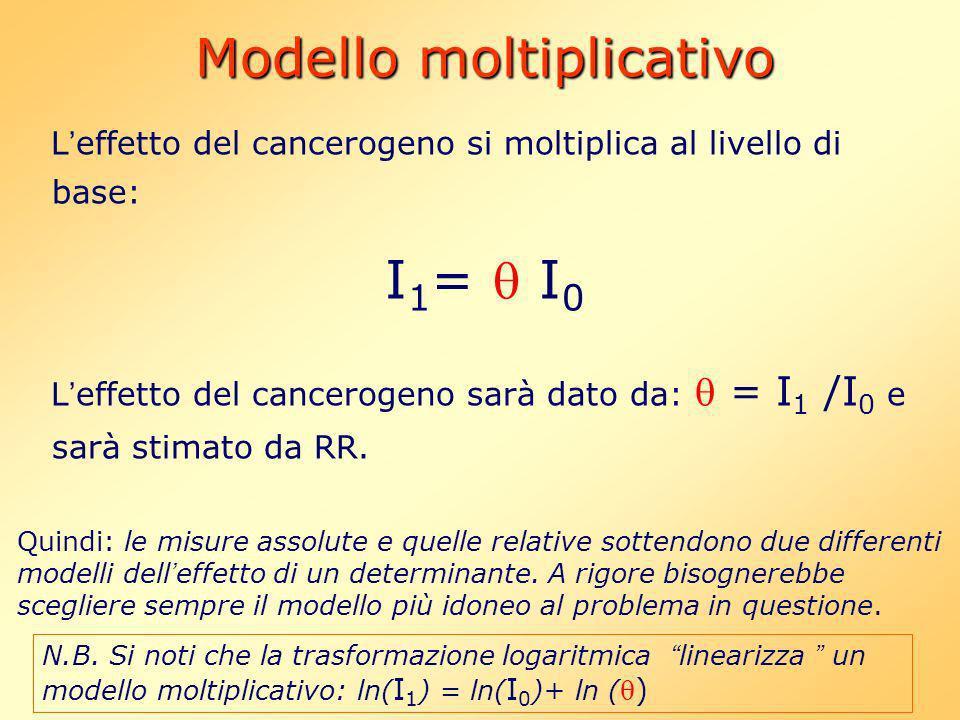 Modello moltiplicativo L effetto del cancerogeno si moltiplica al livello di base: I 1 = I 0 L effetto del cancerogeno sarà dato da: = I 1 /I 0 e sarà stimato da RR.
