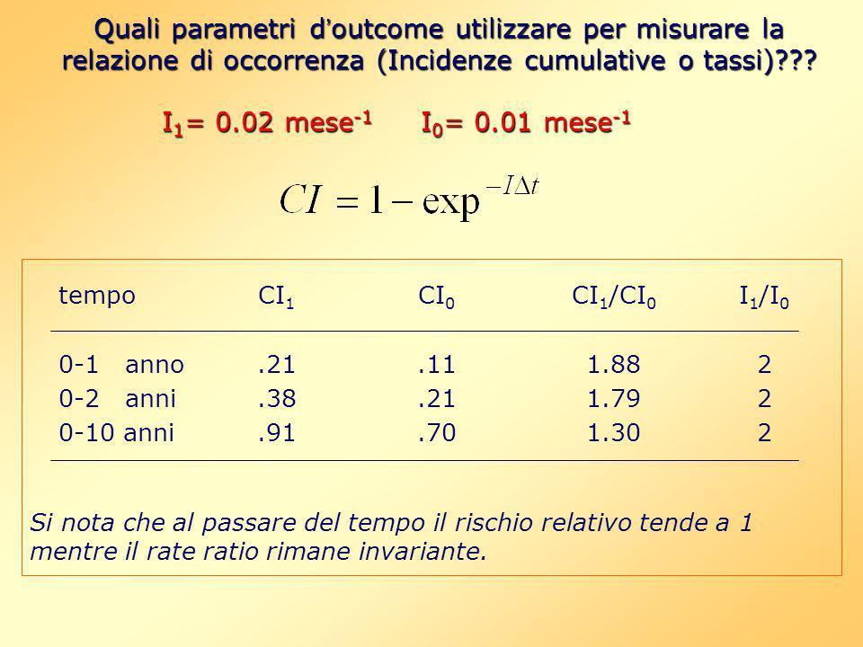Quali parametri d outcome utilizzare per misurare la relazione di occorrenza (Incidenze cumulative o tassi)??? Si nota che al passare del tempo il ris