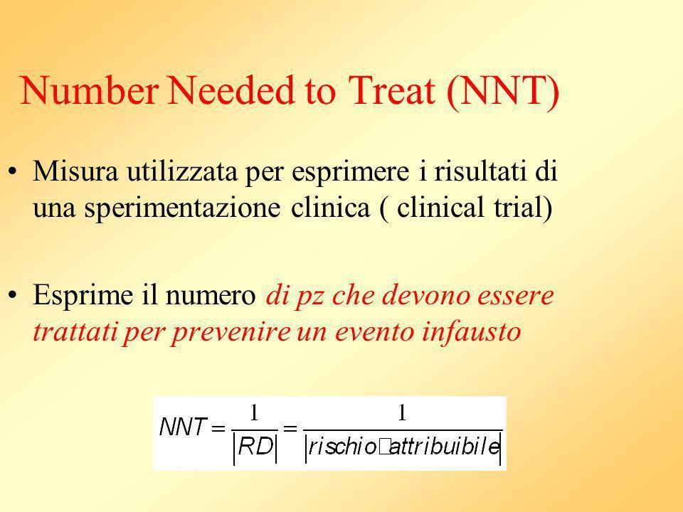 Number Needed to Treat (NNT) Misura utilizzata per esprimere i risultati di una sperimentazione clinica ( clinical trial) Esprime il numero di pz che devono essere trattati per prevenire un evento infausto