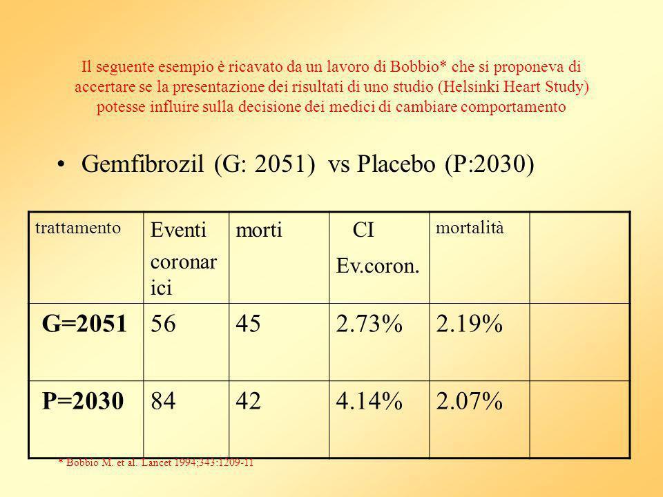 Il seguente esempio è ricavato da un lavoro di Bobbio* che si proponeva di accertare se la presentazione dei risultati di uno studio (Helsinki Heart Study) potesse influire sulla decisione dei medici di cambiare comportamento Gemfibrozil (G: 2051) vs Placebo (P:2030) trattamento Eventi coronar ici morti CI Ev.coron.