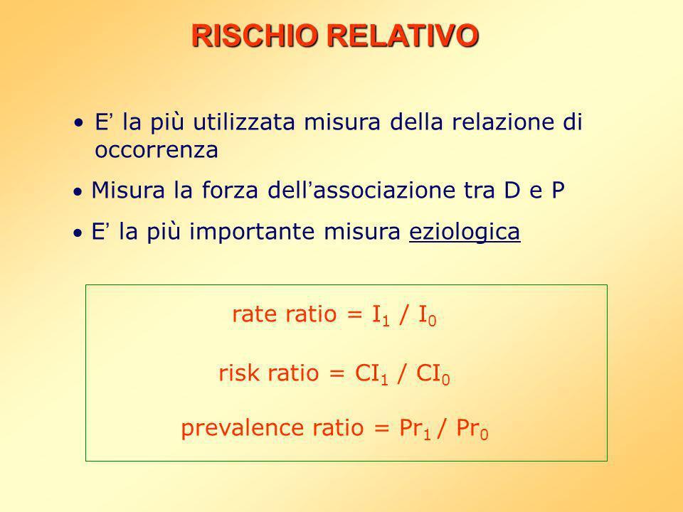 RISCHIO RELATIVO E la più utilizzata misura della relazione di occorrenza Misura la forza dell associazione tra D e P E la più importante misura eziologica rate ratio = I 1 / I 0 risk ratio = CI 1 / CI 0 prevalence ratio = Pr 1 / Pr 0