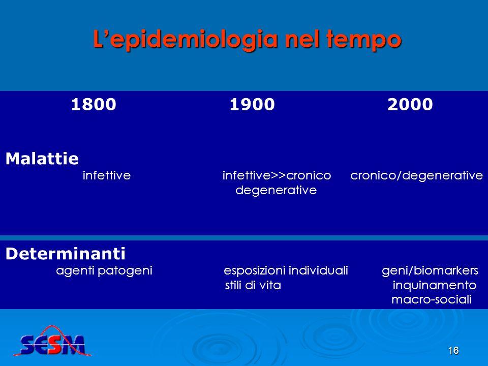 15 J. Snow morì nel 1858. Nel 1854 il medico italiano Filippo Pacini scoprì il Vibrio cholerae. I lavori di F. Pacini e di J.Snow furono completamente