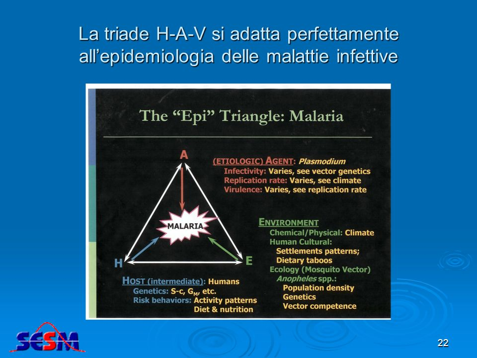 21 L interazione tra le tre componenti determina la frequenza di comparsa di una malattia in una data comunità HOST ENVIRONMENT AGENT DISEASE Quando u