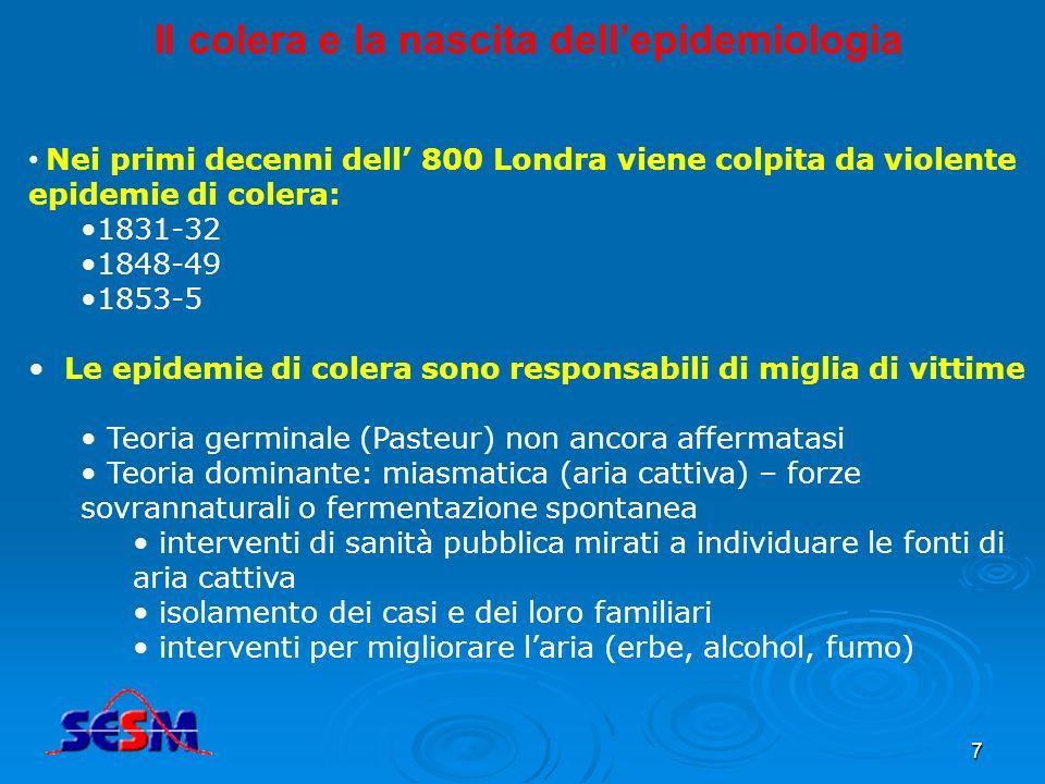6 Il Colera agente causale: vibrio cholerae (specifco ceppo) severa diarrea osservata solo su esseri umani perdita massiva di liquidi (sino a 20L/gior