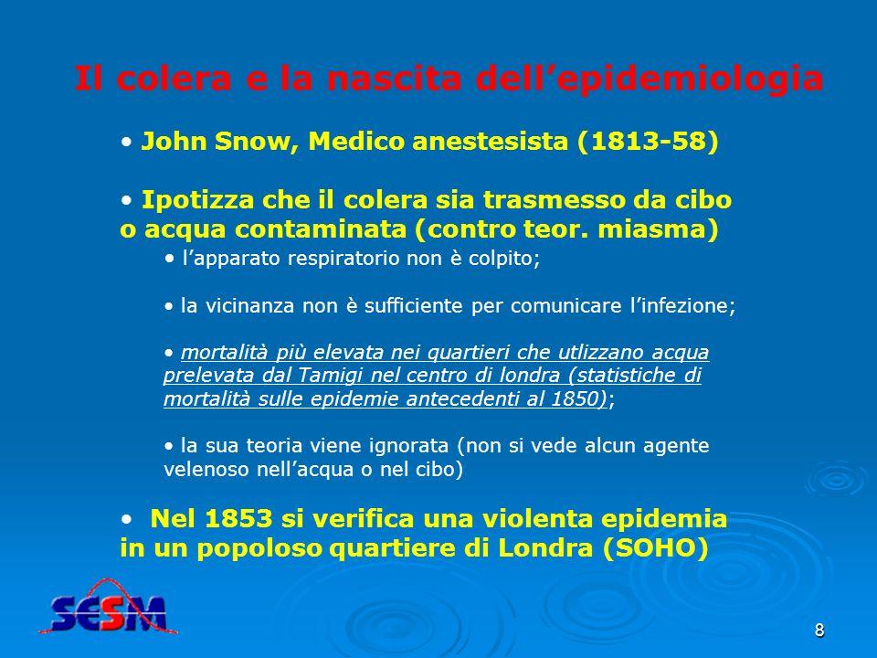 7 Nei primi decenni dell 800 Londra viene colpita da violente epidemie di colera: 1831-32 1848-49 1853-5 Le epidemie di colera sono responsabili di mi
