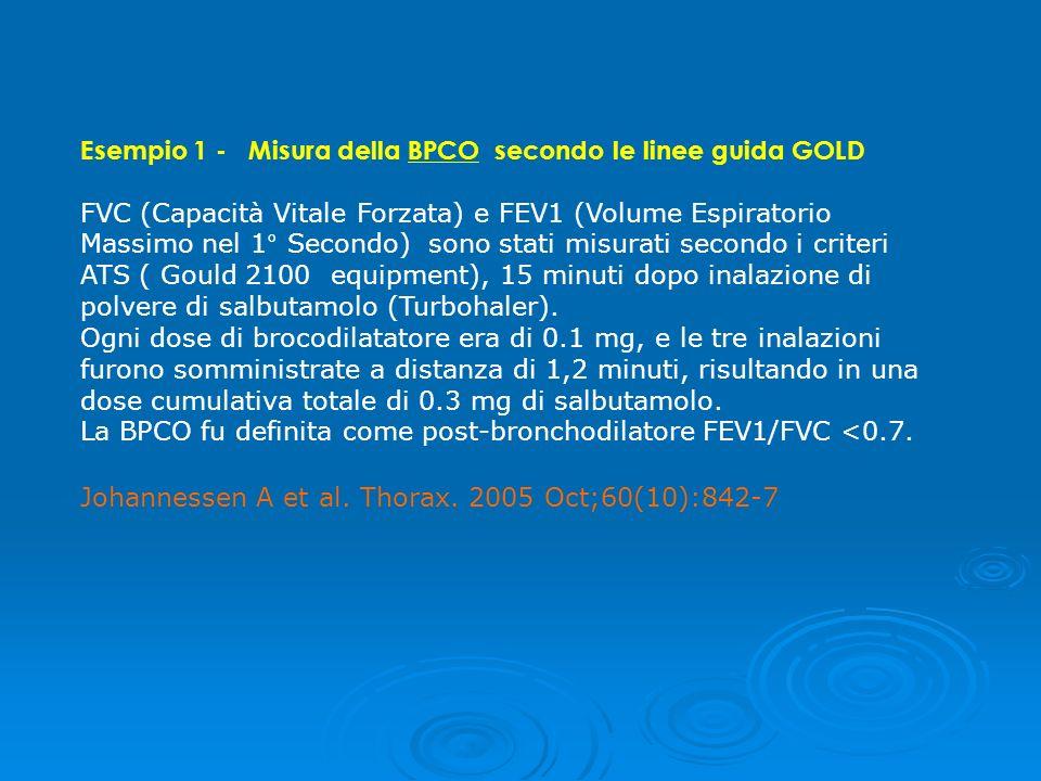 Esempio 1 - Misura della BPCO secondo le linee guida GOLD FVC (Capacità Vitale Forzata) e FEV1 (Volume Espiratorio Massimo nel 1° Secondo) sono stati