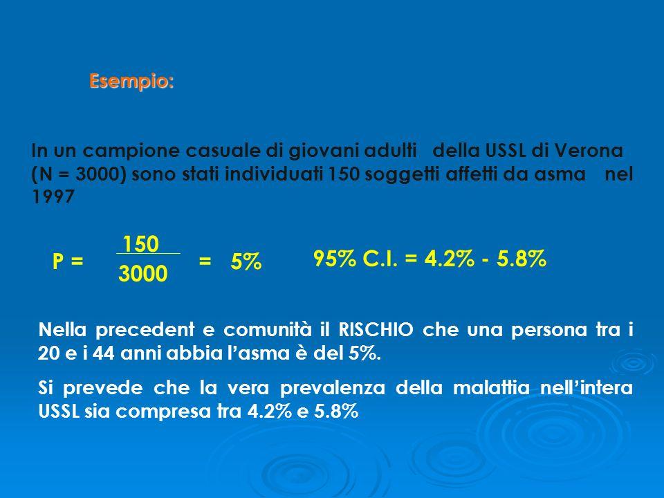 Esempio: In un campione casuale di giovani adulti della USSL di Verona (N = 3000) sono stati individuati 150 soggetti affetti da asma nel 1997 P = 150