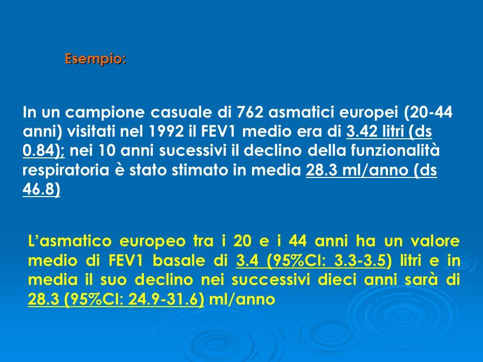 Esempio: In un campione casuale di 762 asmatici europei (20-44 anni) visitati nel 1992 il FEV1 medio era di 3.42 litri (ds 0.84); nei 10 anni sucessiv