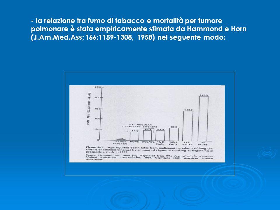 - la relazione tra fumo di tabacco e mortalità per tumore polmonare è stata empiricamente stimata da Hammond e Horn (J.Am.Med.Ass; 166:1159-1308, 1958