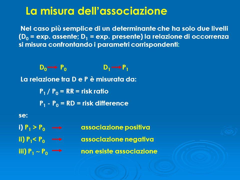 Nel caso più semplice di un determinante che ha solo due livelli (D 0 = exp. assente; D 1 = exp. presente) la relazione di occorrenza si misura confro