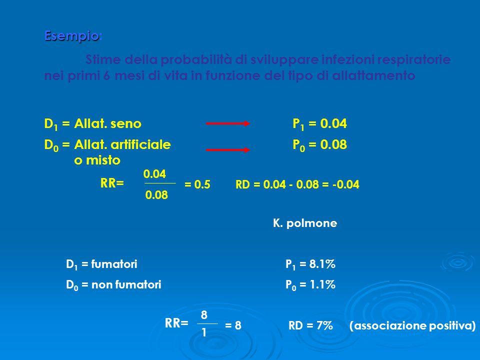 Esempio Esempio: Stime della probabilità di sviluppare infezioni respiratorie nei primi 6 mesi di vita in funzione del tipo di allattamento D 1 = Alla