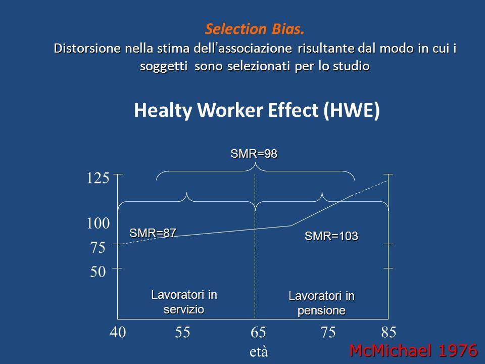 Distorsione nella stima dell associazione risultante dal modo in cui i soggetti sono selezionati per lo studio Selection Bias. Distorsione nella stima