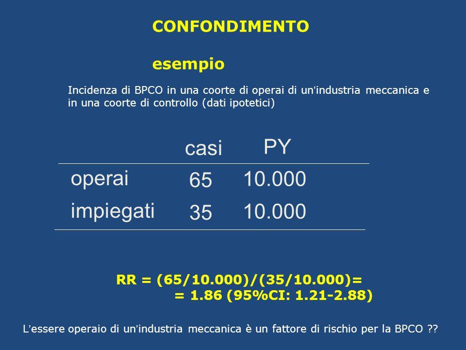 casi 65 35 PY 10.000 operai impiegati CONFONDIMENTO esempio Incidenza di BPCO in una coorte di operai di un industria meccanica e in una coorte di con