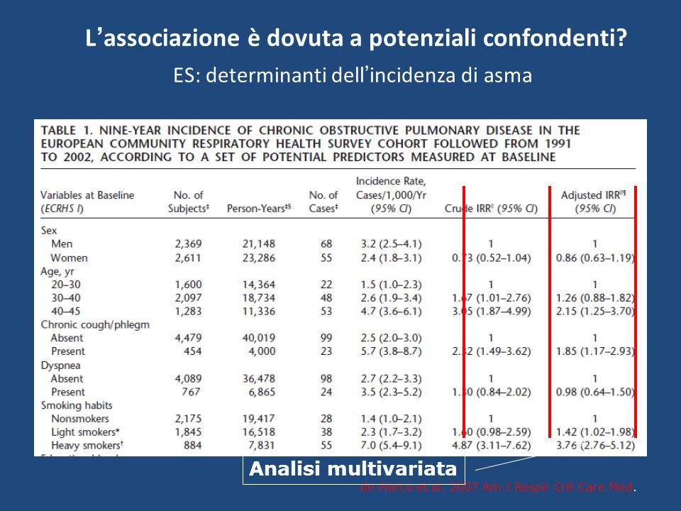 L associazione è dovuta a potenziali confondenti? ES: determinanti dell incidenza di asma de Marco et al. 2007 Am J Respir Crit Care Med. Analisi mult