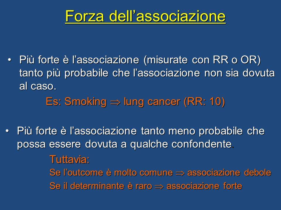 Forza dellassociazione Più forte è lassociazione (misurate con RR o OR) tanto più probabile che lassociazione non sia dovuta al caso.Più forte è lasso