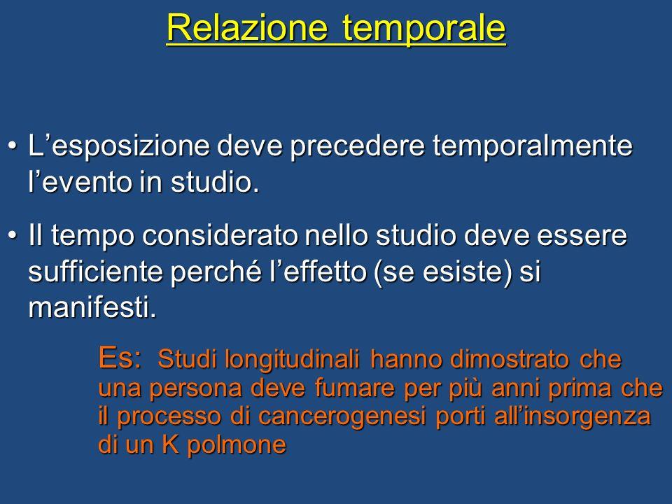 Relazione temporale Lesposizione deve precedere temporalmente levento in studio.Lesposizione deve precedere temporalmente levento in studio. Il tempo