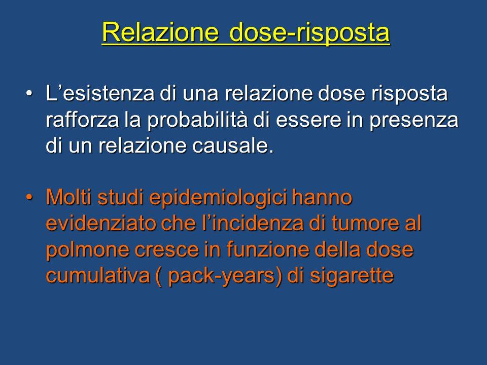 Relazione dose-risposta Lesistenza di una relazione dose risposta rafforza la probabilità di essere in presenza di un relazione causale.Lesistenza di