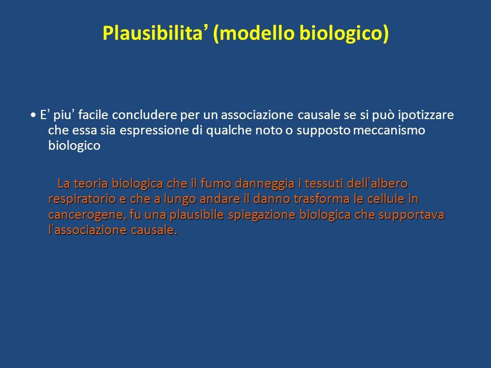 Plausibilita (modello biologico) E piu facile concludere per un associazione causale se si può ipotizzare che essa sia espressione di qualche noto o s