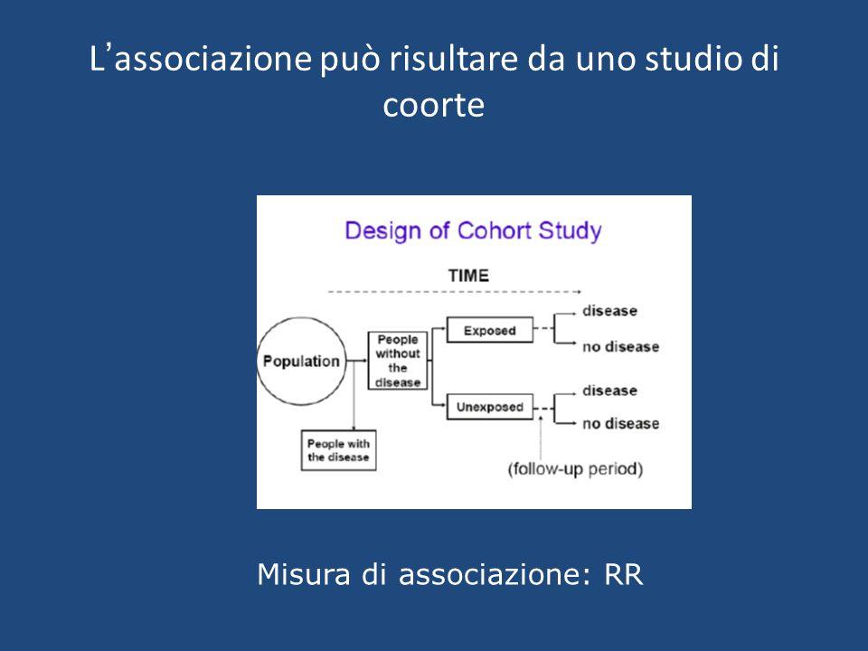 L associazione può risultare da uno studio di coorte Misura di associazione: RR