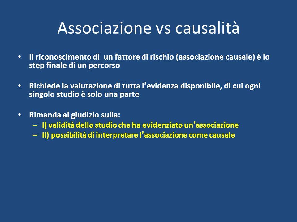 Associazione vs causalità Il riconoscimento di un fattore di rischio (associazione causale) è lo step finale di un percorso Richiede la valutazione di