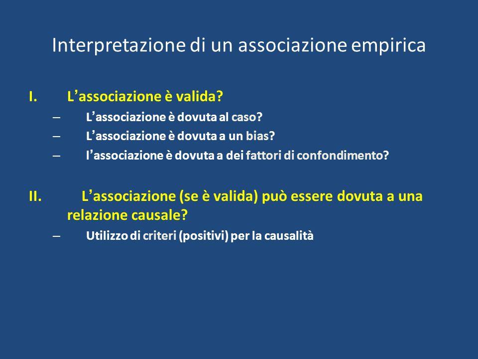 Interpretazione di un associazione empirica I.L associazione è valida? – L associazione è dovuta al caso? – L associazione è dovuta a un bias? – l ass
