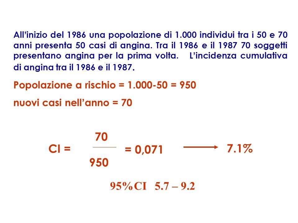 All inizio del 1986 una popolazione di 1.000 individui tra i 50 e 70 anni presenta 50 casi di angina. Tra il 1986 e il 1987 70 soggetti presentano ang