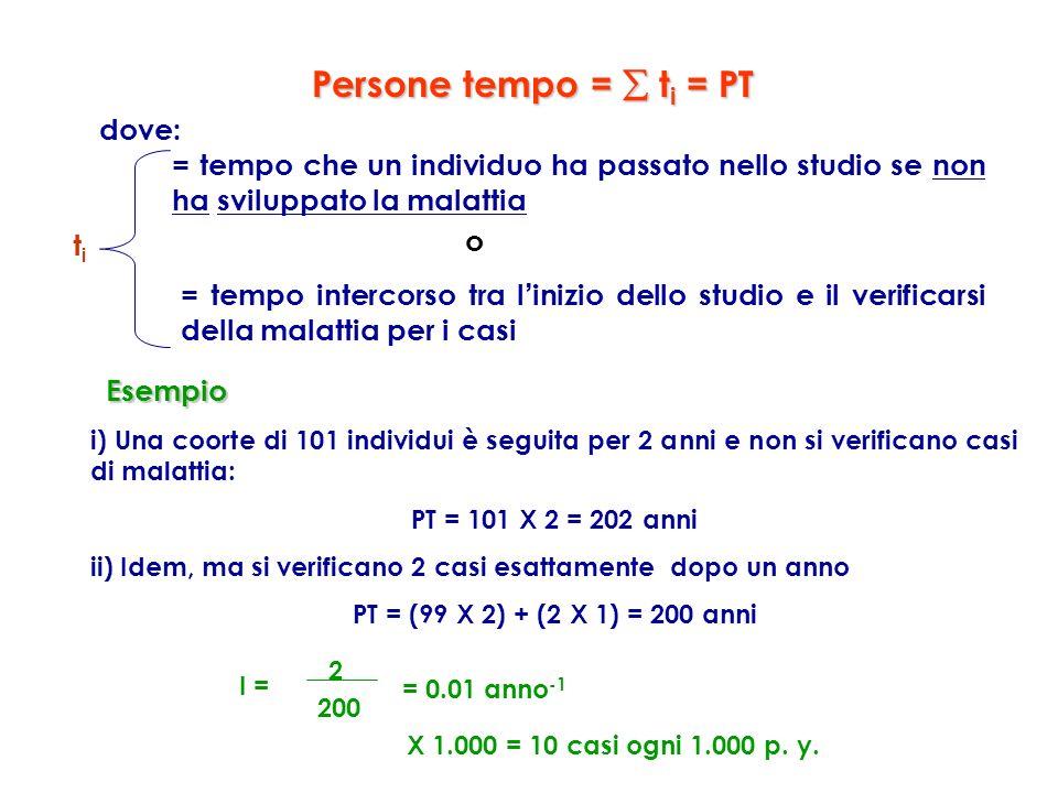 Persone tempo = t i = PT dove: titi = tempo che un individuo ha passato nello studio se non ha sviluppato la malattia = tempo intercorso tra l inizio dello studio e il verificarsi della malattia per i casi o Esempio i) Una coorte di 101 individui è seguita per 2 anni e non si verificano casi di malattia: PT = 101 X 2 = 202 anni ii) Idem, ma si verificano 2 casi esattamente dopo un anno PT = (99 X 2) + (2 X 1) = 200 anni I = 2 200 X 1.000 = 10 casi ogni 1.000 p.