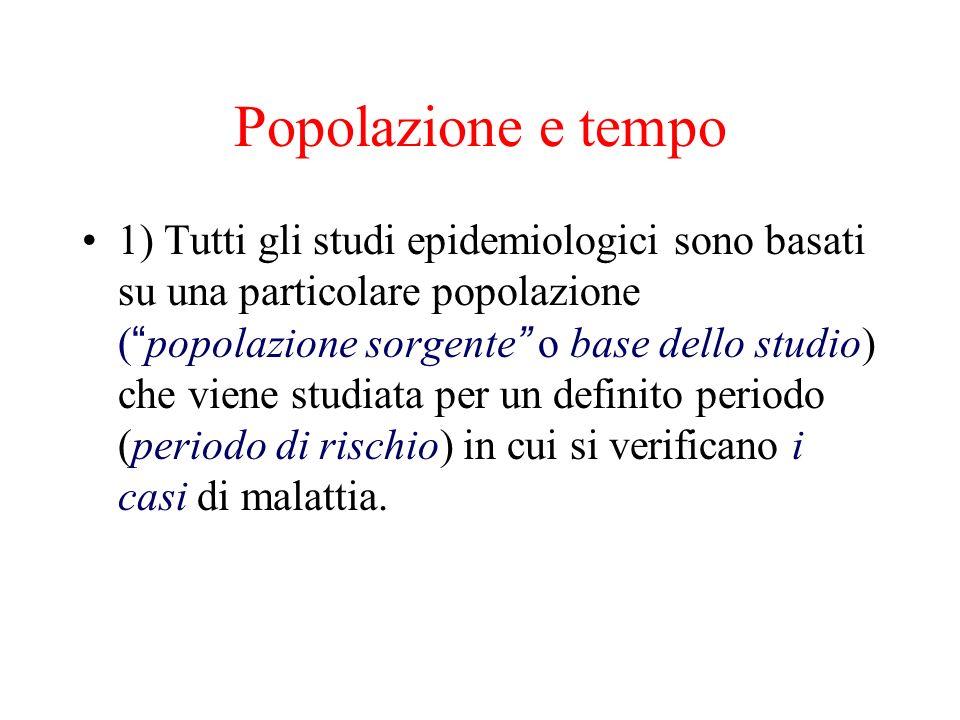 Popolazione e tempo 1) Tutti gli studi epidemiologici sono basati su una particolare popolazione ( popolazione sorgente o base dello studio) che viene