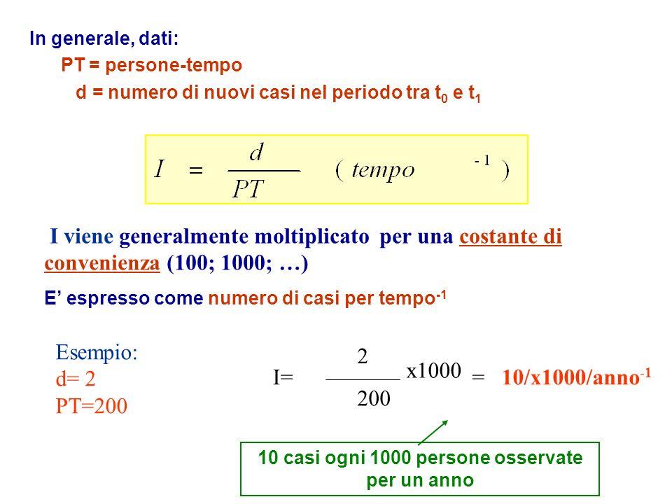 In generale, dati: PT = persone-tempo d = numero di nuovi casi nel periodo tra t 0 e t 1 I viene generalmente moltiplicato per una costante di conveni