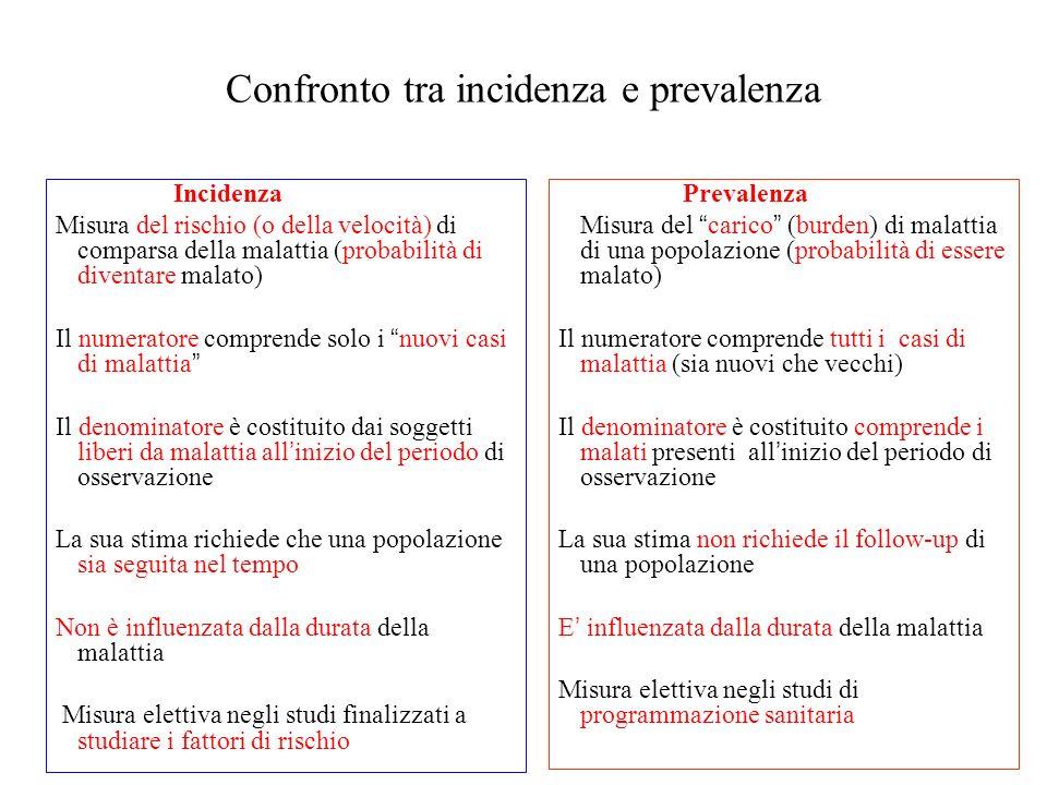 Confronto tra incidenza e prevalenza Incidenza Misura del rischio (o della velocità) di comparsa della malattia (probabilità di diventare malato) Il n