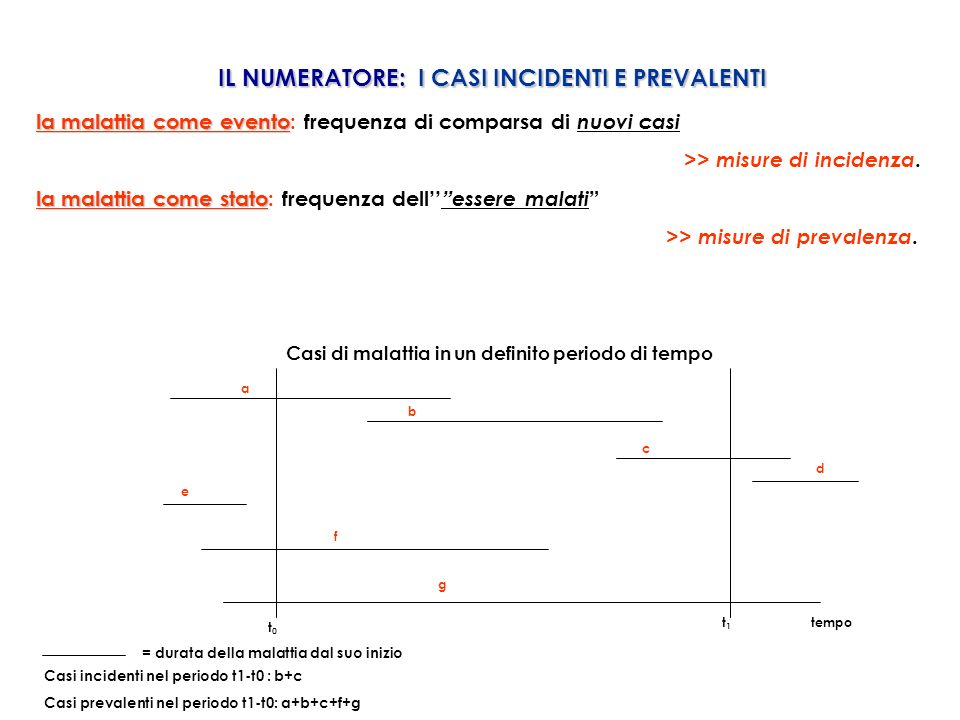 IL NUMERATORE: I CASI INCIDENTI E PREVALENTI la malattia come evento la malattia come evento: frequenza di comparsa di nuovi casi >> misure di inciden