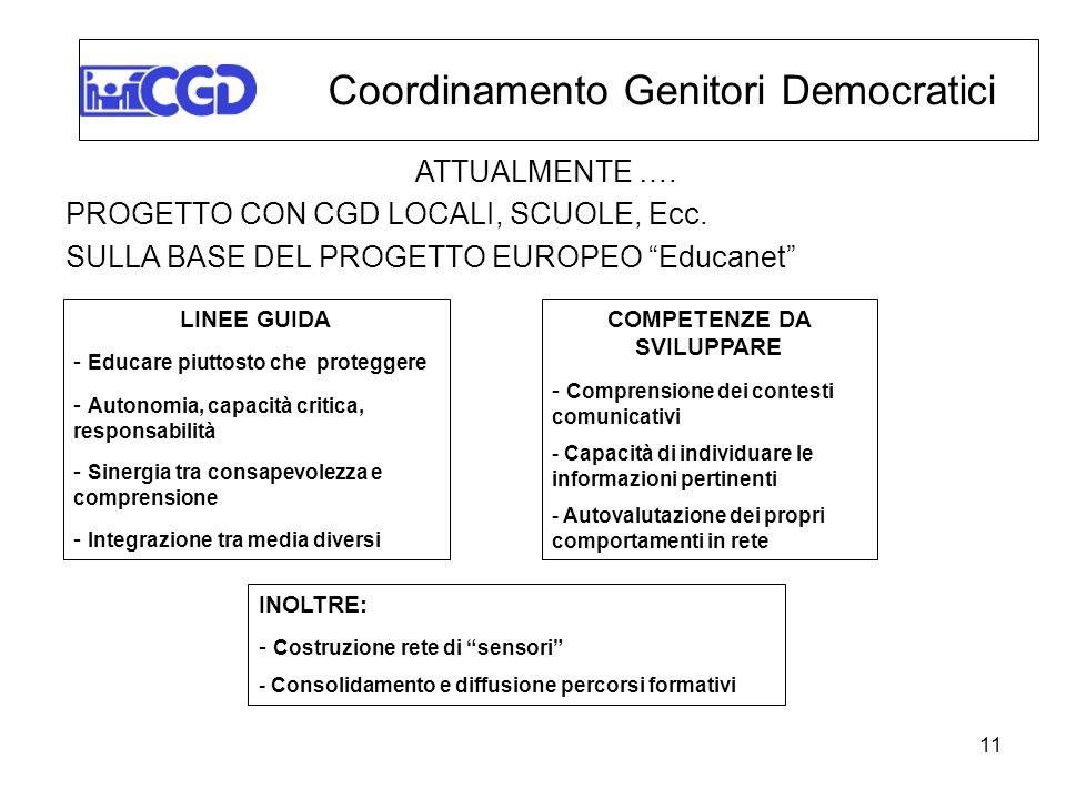 11 ATTUALMENTE …. PROGETTO CON CGD LOCALI, SCUOLE, Ecc. SULLA BASE DEL PROGETTO EUROPEO Educanet Coordinamento Genitori Democratici LINEE GUIDA - Educ