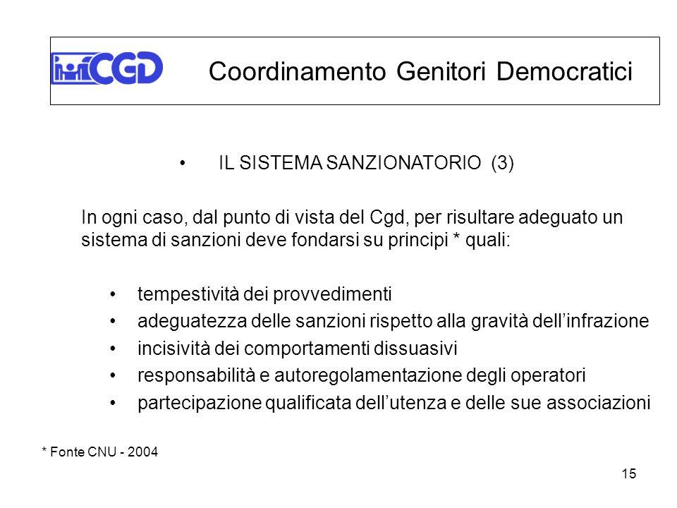 15 IL SISTEMA SANZIONATORIO (3) In ogni caso, dal punto di vista del Cgd, per risultare adeguato un sistema di sanzioni deve fondarsi su principi * qu