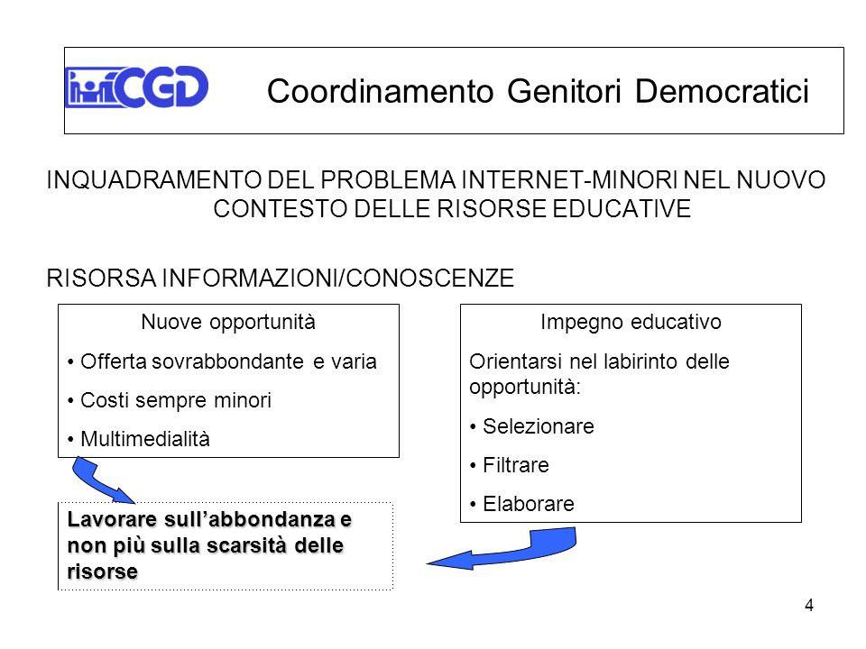 5 ALCUNE RISULTANZE DI RICERCHE SULLACCESSO E SULLUSO DI INTERNET (1) RAPPORTO COMMISSIONE EUROPEA (2005) Media Europea 43,5% (Italia 41%) Coordinamento Genitori Democratici Occupazione Manager 80,6% Profession.