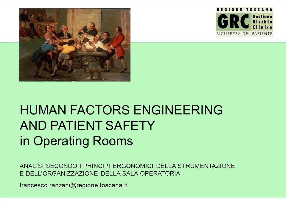 HUMAN FACTORS ENGINEERING AND PATIENT SAFETY in Operating Rooms ANALISI SECONDO I PRINCIPI ERGONOMICI DELLA STRUMENTAZIONE E DELLORGANIZZAZIONE DELLA SALA OPERATORIA francesco.ranzani@regione.toscana.it