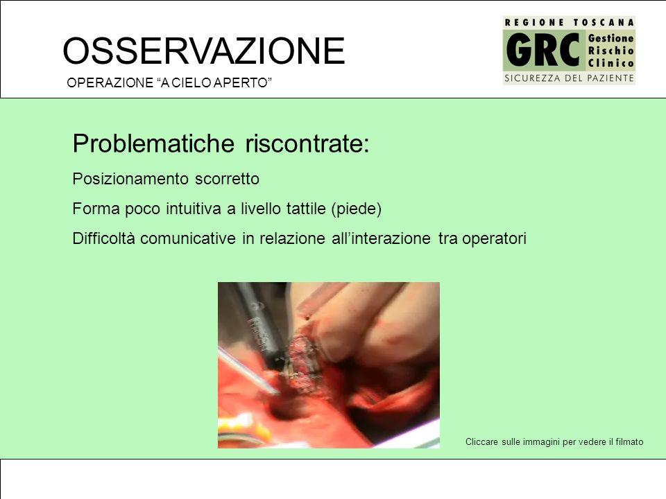 OSSERVAZIONE Problematiche riscontrate: Posizionamento scorretto Forma poco intuitiva a livello tattile (piede) Difficoltà comunicative in relazione a