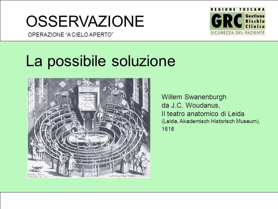 OSSERVAZIONE OPERAZIONE A CIELO APERTO Willem Swanenburgh da J.C.