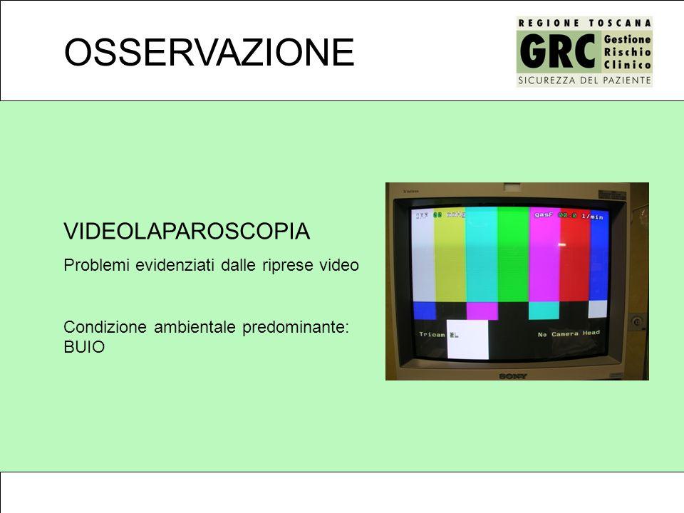 OSSERVAZIONE VIDEOLAPAROSCOPIA Problemi evidenziati dalle riprese video Condizione ambientale predominante: BUIO