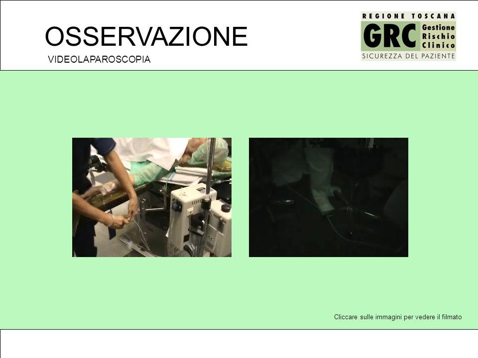 OSSERVAZIONE VIDEOLAPAROSCOPIA Cliccare sulle immagini per vedere il filmato