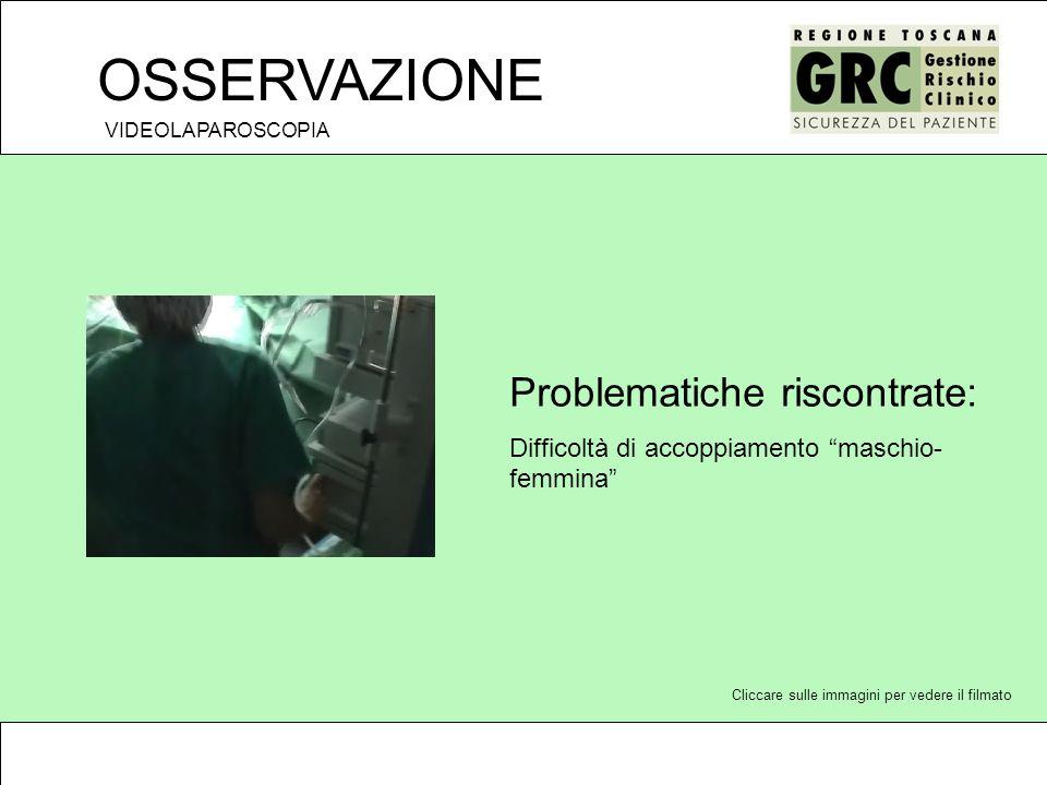 OSSERVAZIONE VIDEOLAPAROSCOPIA Problematiche riscontrate: Difficoltà di accoppiamento maschio- femmina Cliccare sulle immagini per vedere il filmato