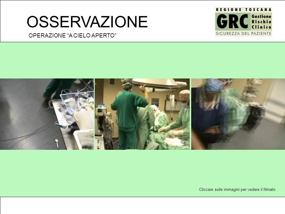 OSSERVAZIONE DORMIA Problemi di disassembling ENDOSCOPIA Cliccare sulle immagini per vedere il filmato