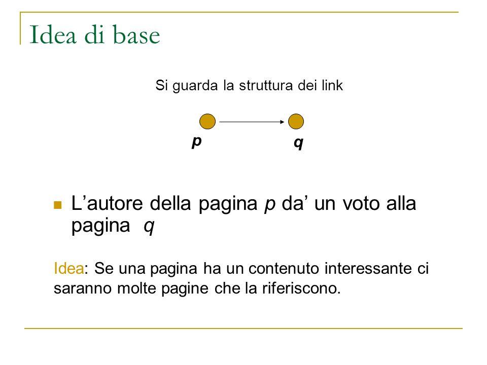 Idea di base Lautore della pagina p da un voto alla pagina q p q Idea: Se una pagina ha un contenuto interessante ci saranno molte pagine che la rifer