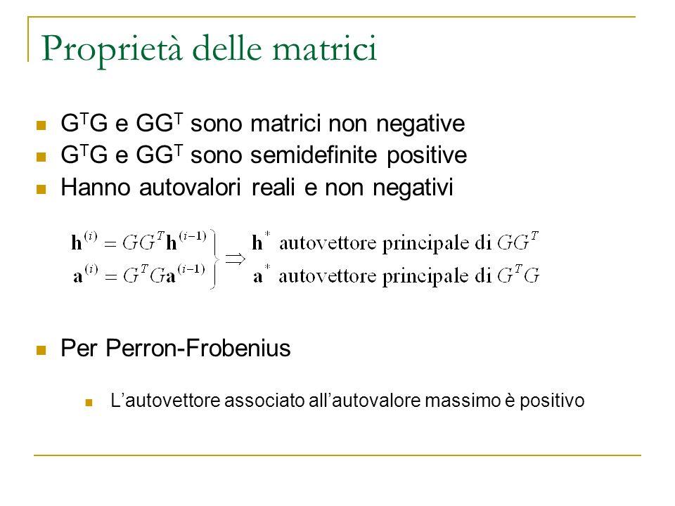 Proprietà delle matrici G T G e GG T sono matrici non negative G T G e GG T sono semidefinite positive Hanno autovalori reali e non negativi Per Perro