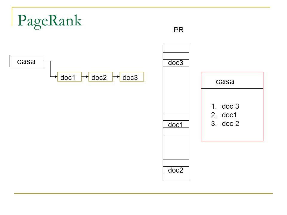 PageRank casa doc1doc2doc3 doc1 doc2 doc3 PR casa 1.doc 3 2.doc1 3.doc 2