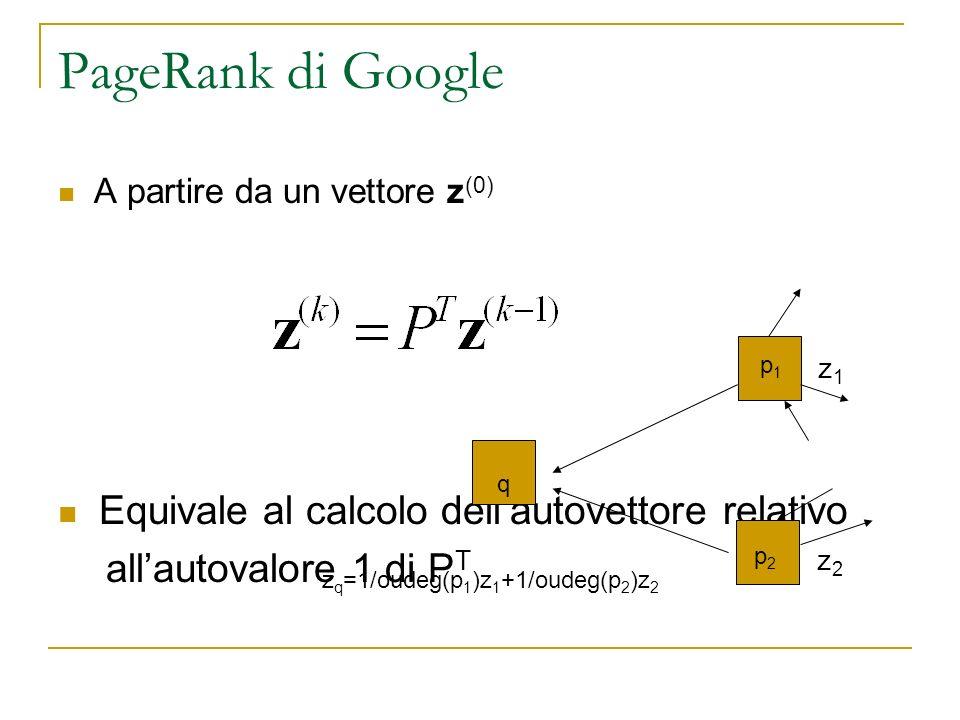 PageRank di Google A partire da un vettore z (0) Equivale al calcolo dellautovettore relativo allautovalore 1 di P T z1z1 z2z2 q z q =1/oudeg(p 1 )z 1