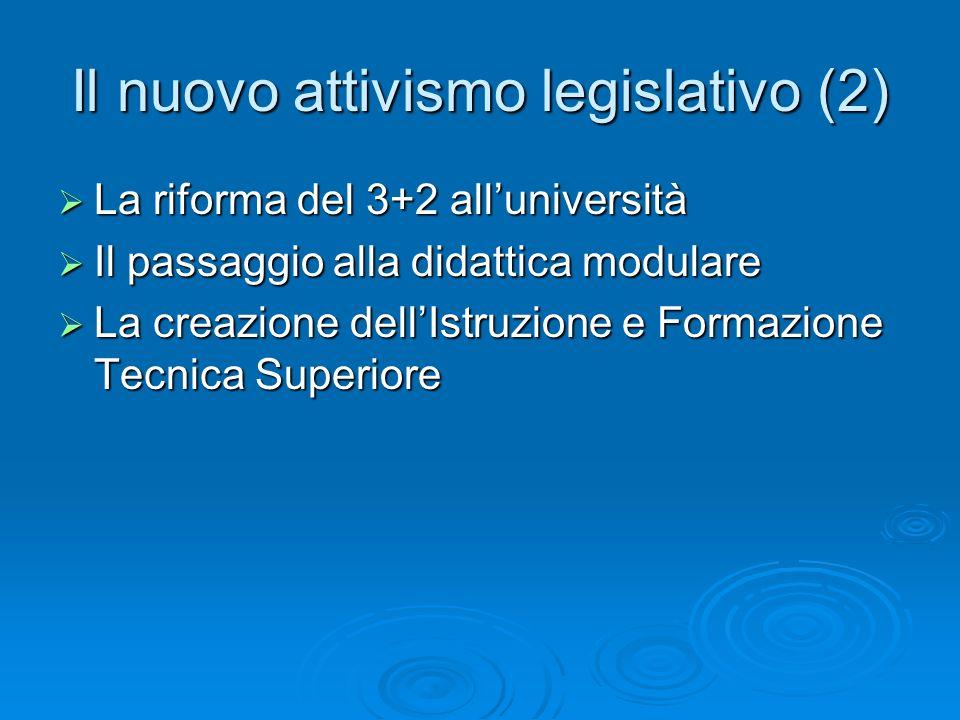 Il nuovo attivismo legislativo (2) La riforma del 3+2 alluniversità La riforma del 3+2 alluniversità Il passaggio alla didattica modulare Il passaggio alla didattica modulare La creazione dellIstruzione e Formazione Tecnica Superiore La creazione dellIstruzione e Formazione Tecnica Superiore