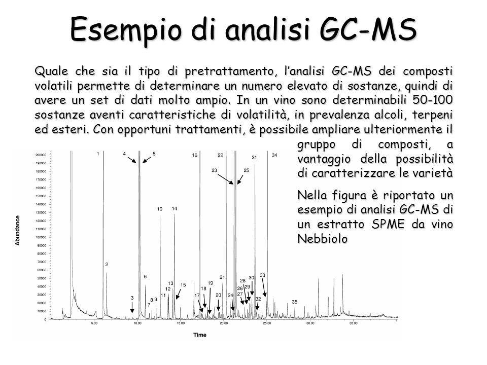 Quale che sia il tipo di pretrattamento, lanalisi GC-MS dei composti volatili permette di determinare un numero elevato di sostanze, quindi di avere un set di dati molto ampio.